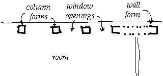 Using the forms to figure out windows in the room